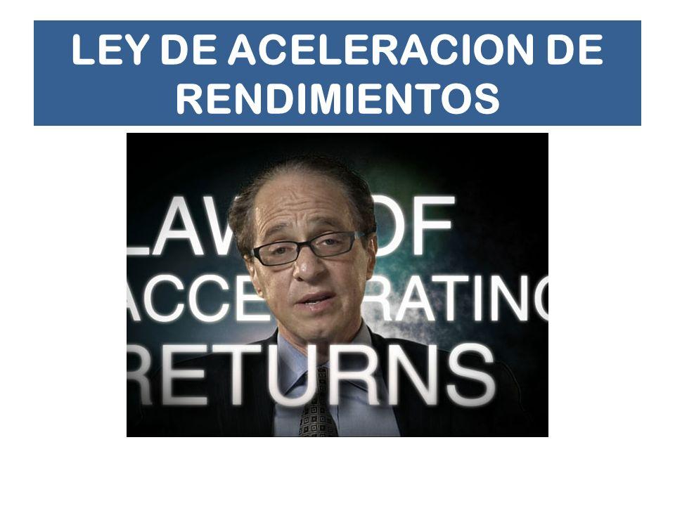LEY DE ACELERACION DE RENDIMIENTOS