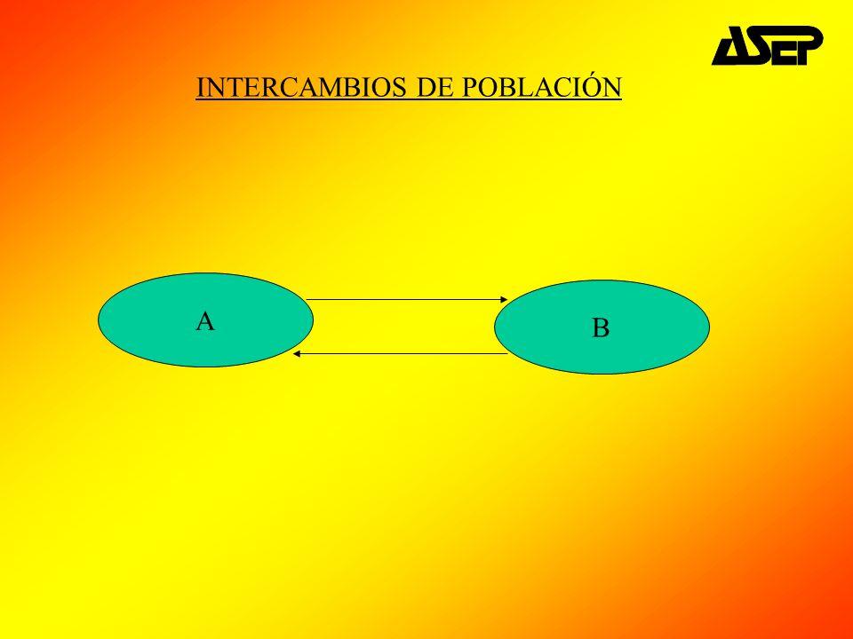 A B INTERCAMBIOS DE POBLACIÓN