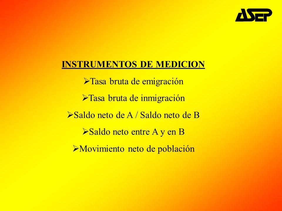 INSTRUMENTOS DE MEDICION Tasa bruta de emigración Tasa bruta de inmigración Saldo neto de A / Saldo neto de B Saldo neto entre A y en B Movimiento net
