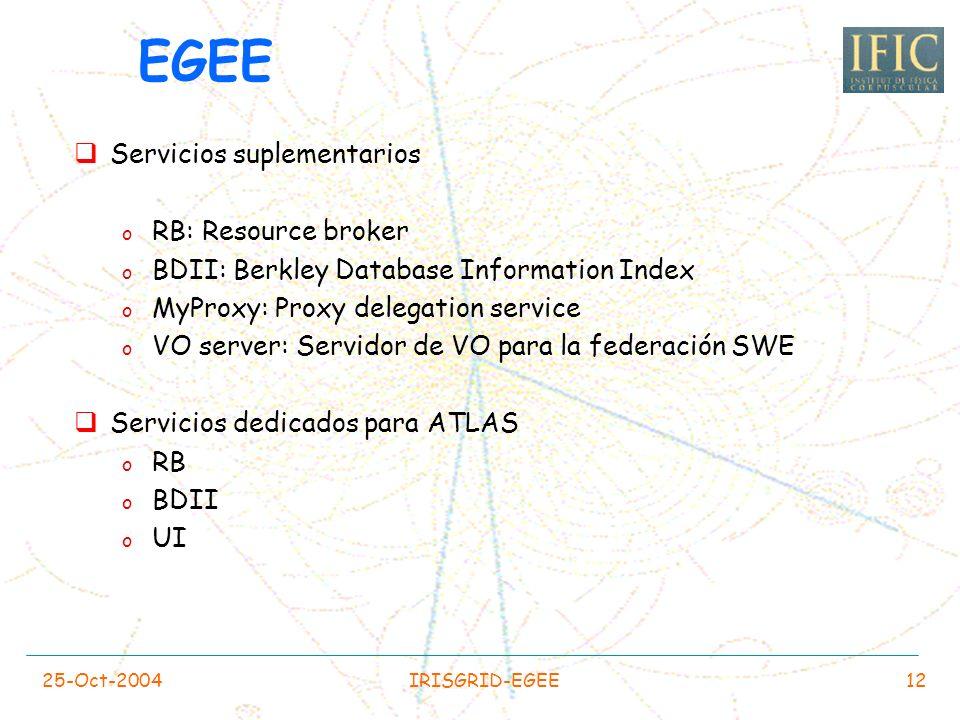 25-Oct-2004IRISGRID-EGEE11 Servicios básicos o LCFGng: Sistema de instalación y configuración o CE: Computing Element Gestor de batch (PBS) Gatekeeper