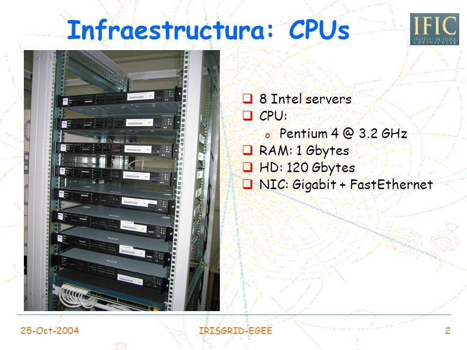 25-Oct-2004IRISGRID-EGEE2 Infraestructura: CPUs 8 Intel servers CPU: o Pentium 4 @ 3.2 GHz RAM: 1 Gbytes HD: 120 Gbytes NIC: Gigabit + FastEthernet