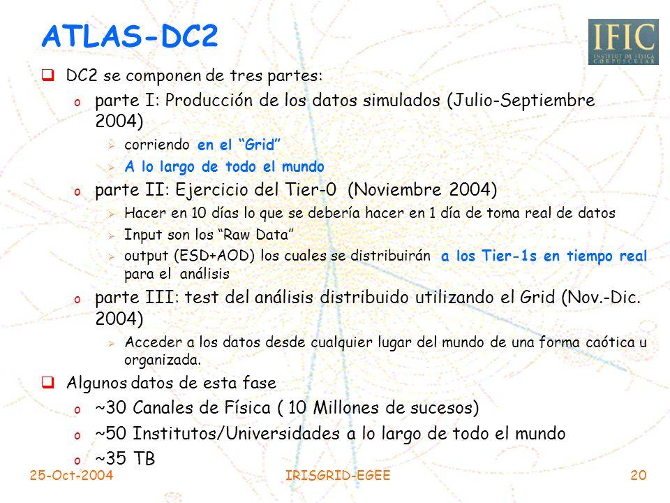 25-Oct-2004IRISGRID-EGEE19 Calendario de los ATLAS Data Challenge DC1 (2002-2003) o Primer test del software del detector (Instalación Manual) Simulac