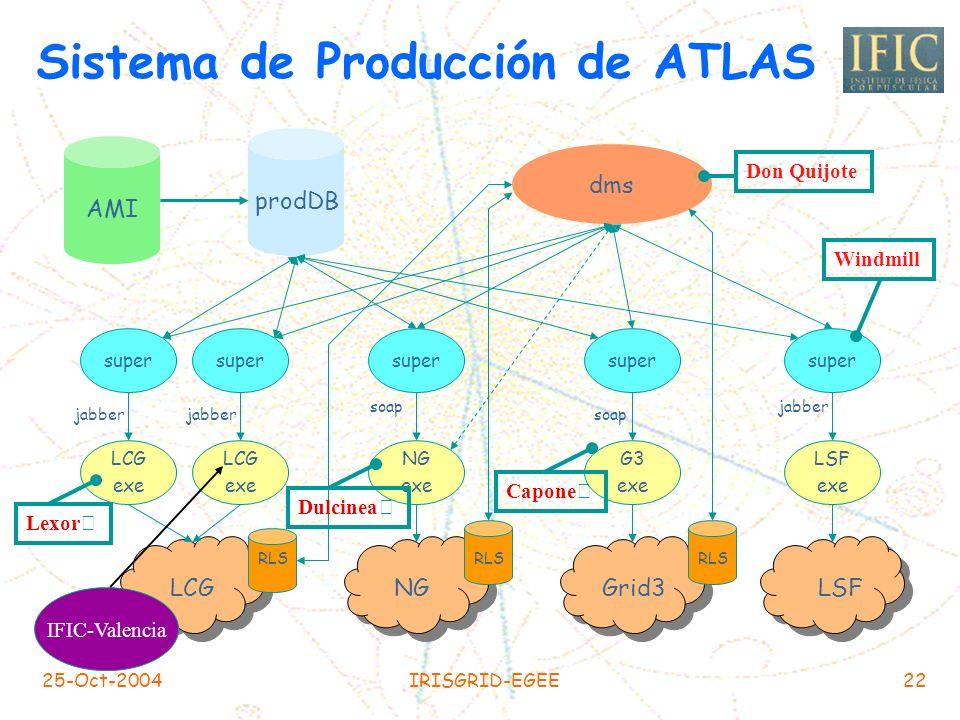 25-Oct-2004IRISGRID-EGEE21 Sistema de Producción de ATLAS Totalmente automatizado, componentes: o Supervisor: Windmill (US) Obtener los trabajos a par