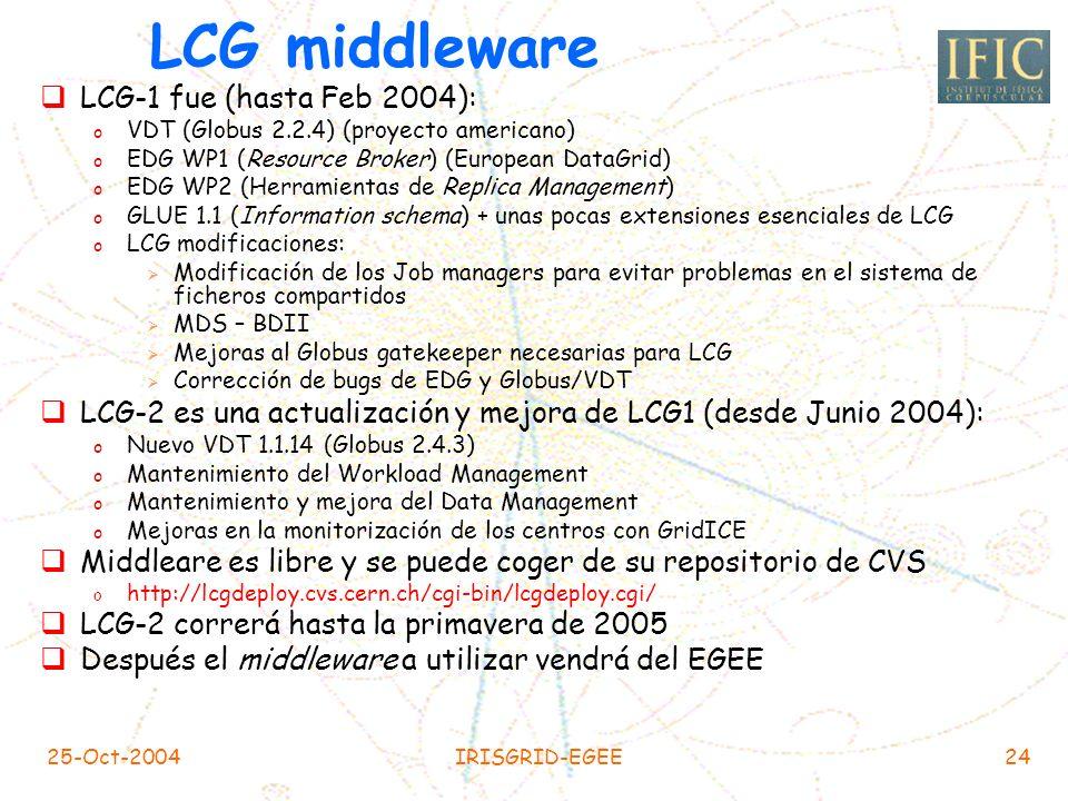 25-Oct-2004IRISGRID-EGEE23 ATLAS DC2 Fase I Empezó a principios de Julio y todavía corriendo Se utilizan los tres sabores de Grid: o LCG (http://lcg.w
