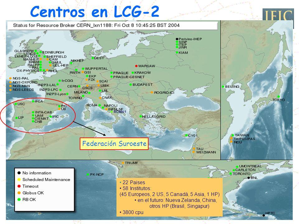 25-Oct-2004IRISGRID-EGEE27 NorduGrid & Co. Recursos: 7 paises: CPUs para ATLAS: ~3280 Storage Elements para ATLAS: 10 o Capacidad: ~14 TB, compartido