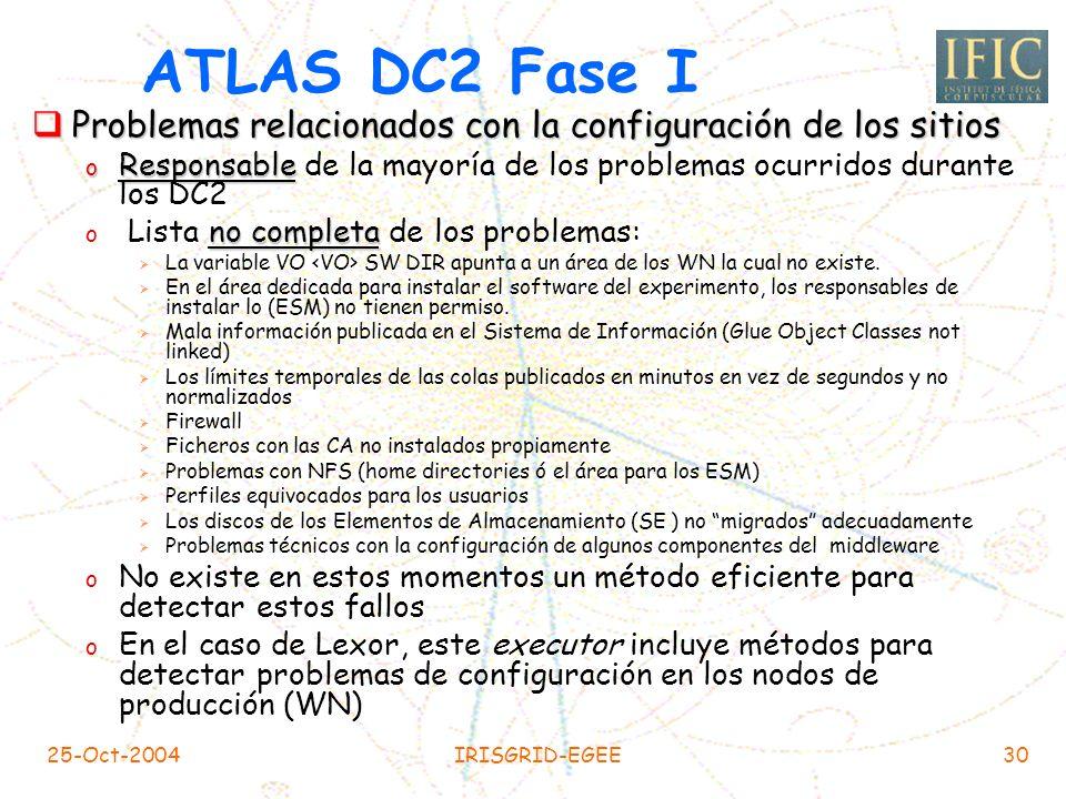 25-Oct-2004IRISGRID-EGEE29 ATLAS DC2 Fase I Principales problemas encontrados: o Para todos los Grids Debugging el sistema de Producción En LCG y GRID