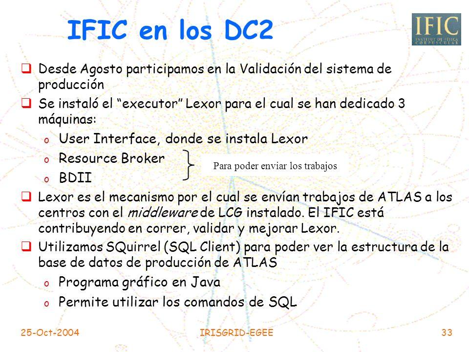 25-Oct-2004IRISGRID-EGEE32 Distribución de trabajos en LCG PIC-Barcelona IFIC-Valencia Uni. Aut. Madrid