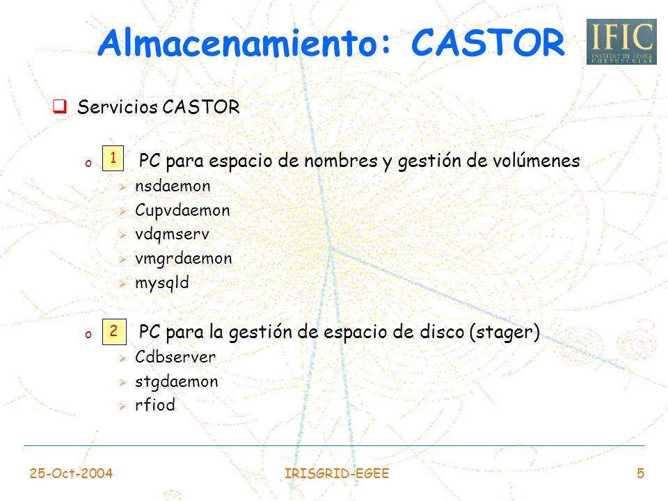25-Oct-2004IRISGRID-EGEE5 Servicios CASTOR o PC para espacio de nombres y gestión de volúmenes nsdaemon Cupvdaemon vdqmserv vmgrdaemon mysqld o PC para la gestión de espacio de disco (stager) Cdbserver stgdaemon rfiod Almacenamiento: CASTOR 1 2