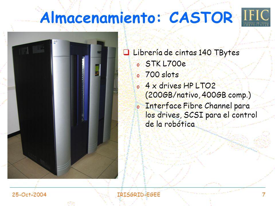 25-Oct-2004IRISGRID-EGEE17 El reto de la computación en LHC (CERN) Tres de los cuatro experimentos generarán del orden del PB, de datos brutos cada año durante un periodo de 10 años.