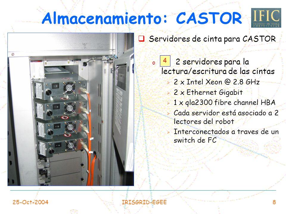 25-Oct-2004IRISGRID-EGEE8 Servidores de cinta para CASTOR o 2 servidores para la lectura/escritura de las cintas 2 x Intel Xeon @ 2.8 GHz 2 x Ethernet Gigabit 1 x qla2300 fibre channel HBA Cada servidor está asociado a 2 lectores del robot Interconectados a traves de un switch de FC Almacenamiento: CASTOR 4