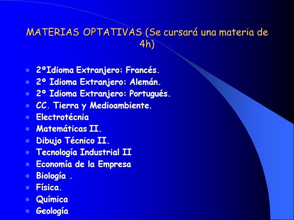 MATERIAS OPTATIVAS (Se cursará una materia de 4h) 2ºIdioma Extranjero: Francés. 2º Idioma Extranjero: Alemán. 2º Idioma Extranjero: Portugués. CC. Tie