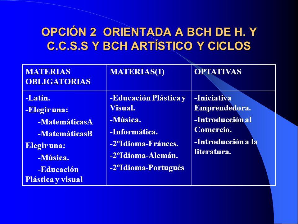 OPCIÓN 2 ORIENTADA A BCH DE H. Y C.C.S.S Y BCH ARTÍSTICO Y CICLOS MATERIAS OBLIGATORIAS MATERIAS(1)OPTATIVAS -Latín. -Elegir una: -MatemáticasA -Matem