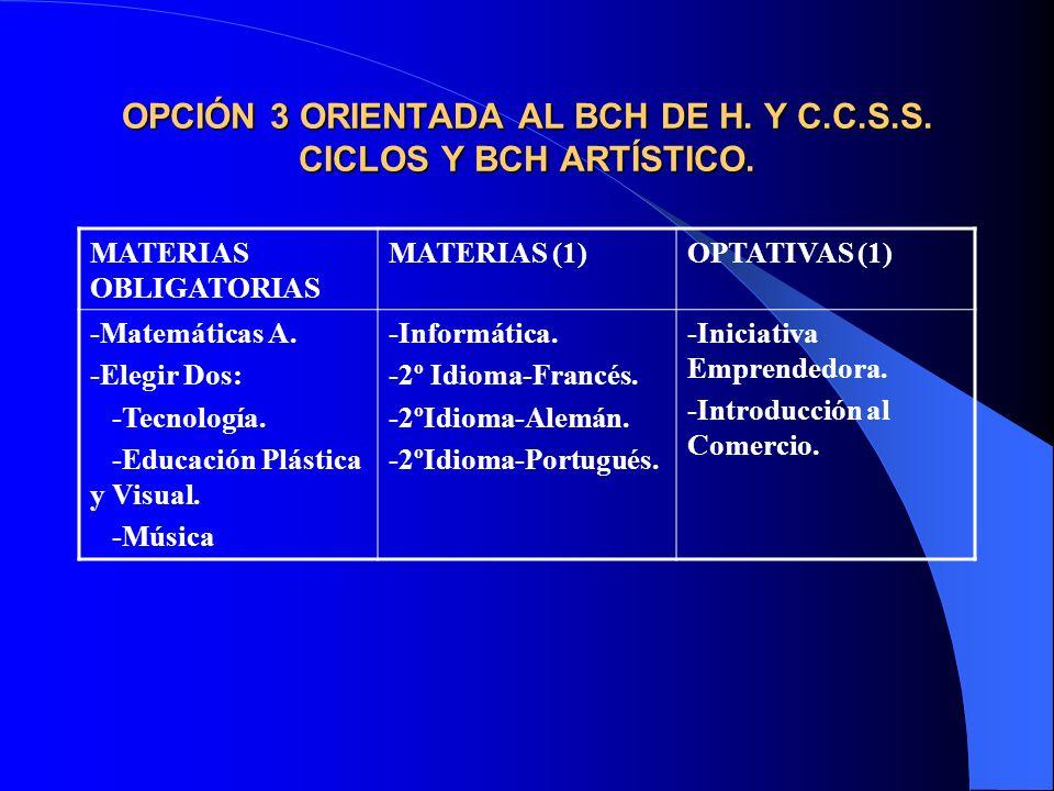 OPCIÓN 3 ORIENTADA AL BCH DE H. Y C.C.S.S. CICLOS Y BCH ARTÍSTICO. MATERIAS OBLIGATORIAS MATERIAS (1)OPTATIVAS (1) -Matemáticas A. -Elegir Dos: -Tecno