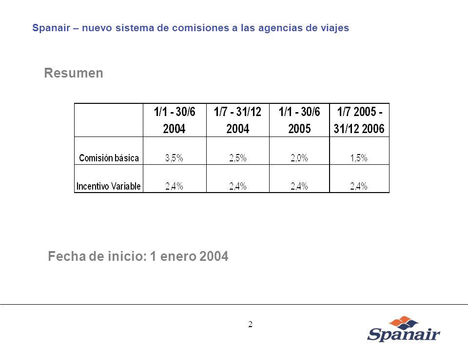 Spanair – nuevo sistema de comisiones a las agencias de viajes 3 Comisiones básicas a aplicar durante 2004: COMISIONES A APLICAR DURANTE EL AÑO 2004 1/1-30/6 20041/7-31/12 2004 VUELOSNO Residentes ResidentesNO Residentes Residentes Baleares-Peninsula3,27%4,88% 2,34%3,49% Interinsular Balear3,27%4,88% 2,34%3,49% Peninsula-Peninsula3,27%- 2,34% - Canarias-cualquier origen / destino 3,50%5,22% 2,50%3,73% Vuelos Internacionales3,50%- 2,50% - Talonarios SPP Pass3,50%- 2,50% -