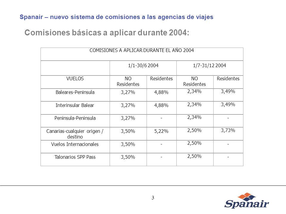 Spanair – nuevo sistema de comisiones a las agencias de viajes 3 Comisiones básicas a aplicar durante 2004: COMISIONES A APLICAR DURANTE EL AÑO 2004 1