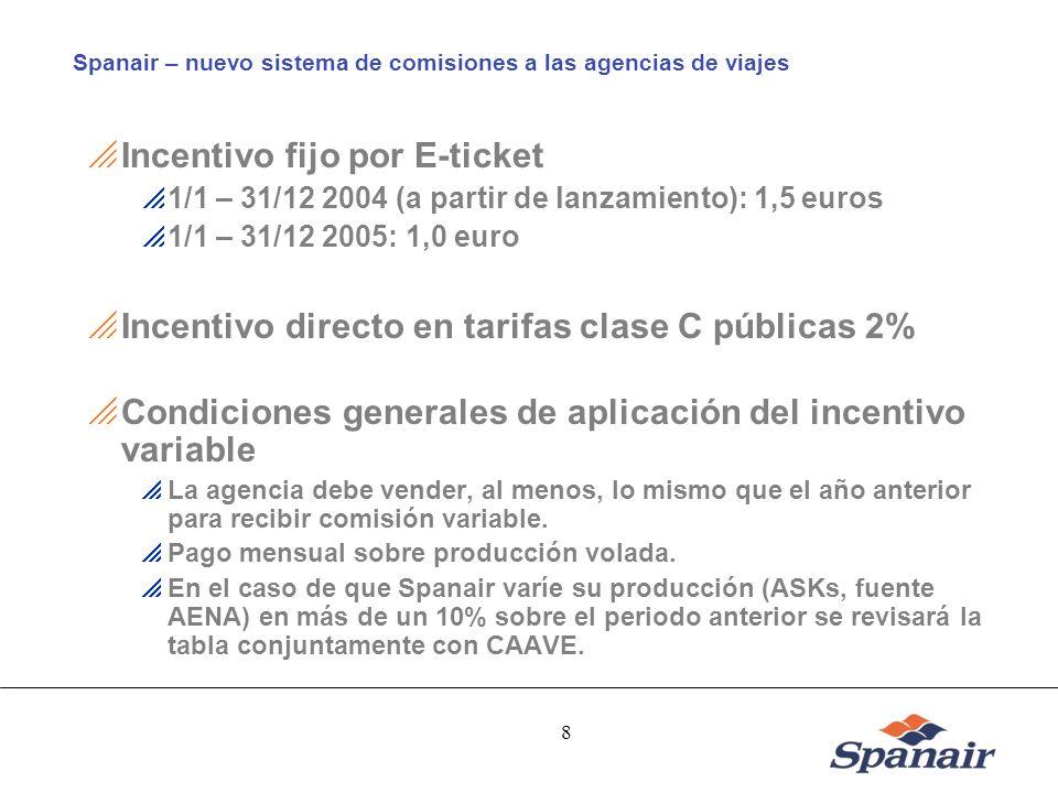Spanair – nuevo sistema de comisiones a las agencias de viajes 8 Incentivo fijo por E-ticket 1/1 – 31/12 2004 (a partir de lanzamiento): 1,5 euros 1/1