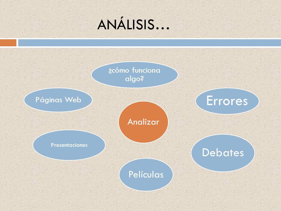 ANÁLISIS… Analizar ¿cómo funciona algo? Errores Debates Películas Presentaciones Páginas Web
