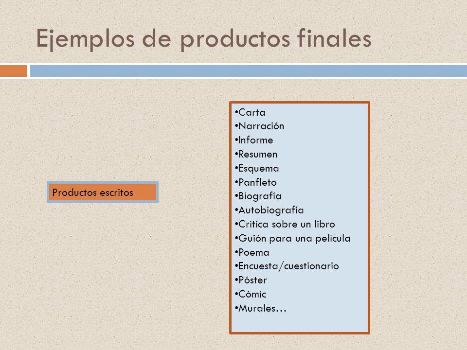 Ejemplos de productos finales Productos escritos Carta Narración Informe Resumen Esquema Panfleto Biografía Autobiografía Crítica sobre un libro Guión