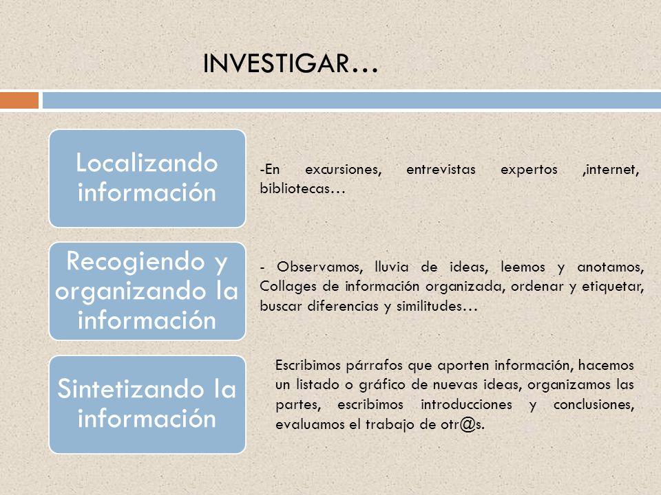INVESTIGAR… Localizando información Recogiendo y organizando la información Sintetizando la información -En excursiones, entrevistas expertos,internet
