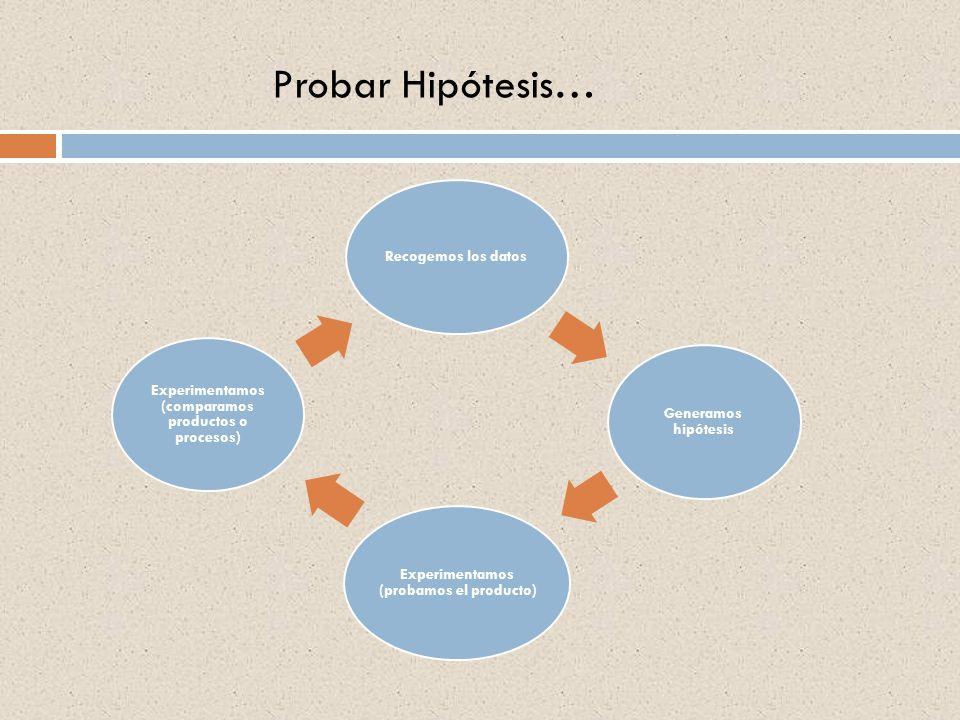 Probar Hipótesis…