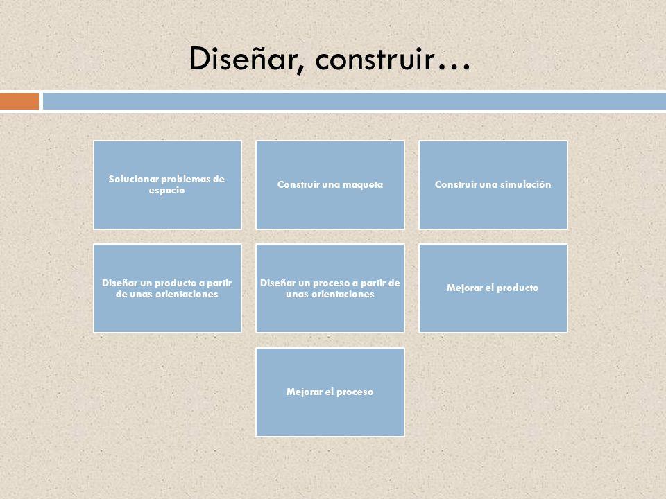 Diseñar, construir… Solucionar problemas de espacio Construir una maquetaConstruir una simulación Diseñar un producto a partir de unas orientaciones D