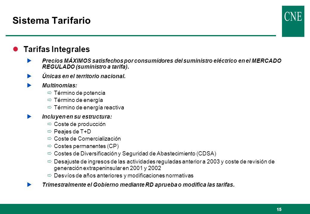 15 Sistema Tarifario lTarifas Integrales Precios MÁXIMOS satisfechos por consumidores del suministro eléctrico en el MERCADO REGULADO (suministro a ta