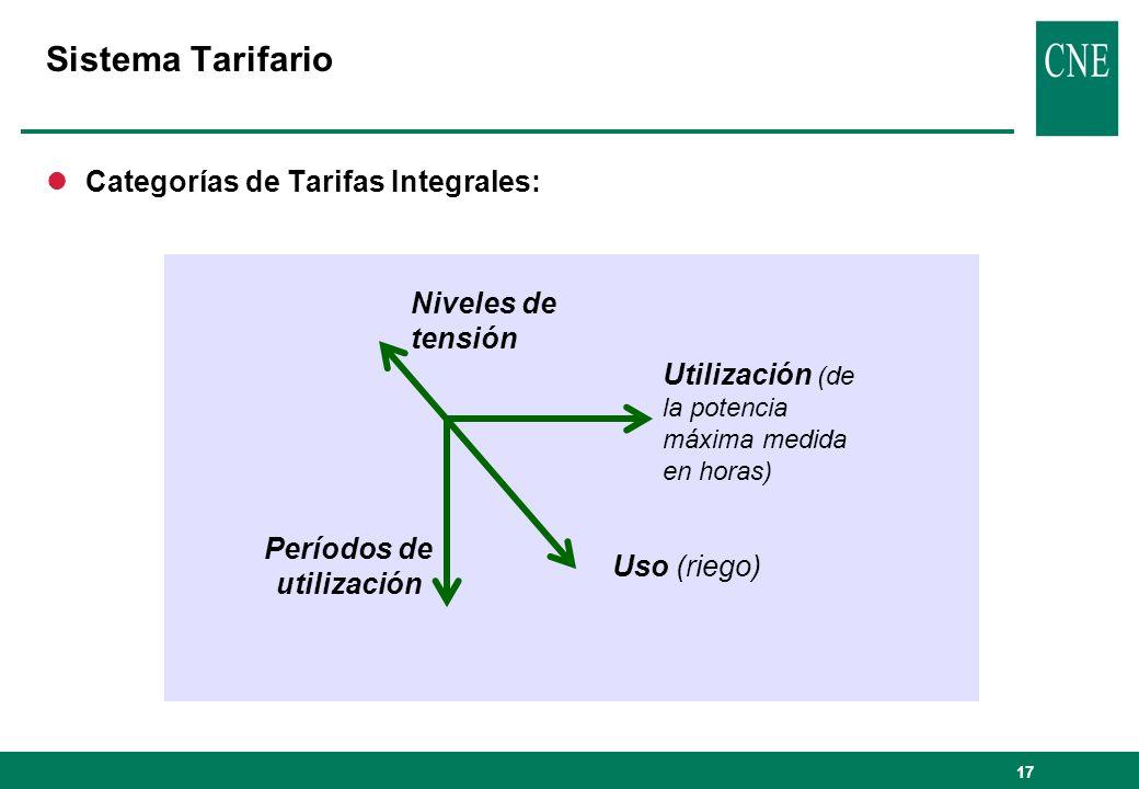 17 lCategorías de Tarifas Integrales: Sistema Tarifario Períodos de utilización Uso (riego) Niveles de tensión Utilización (de la potencia máxima medi