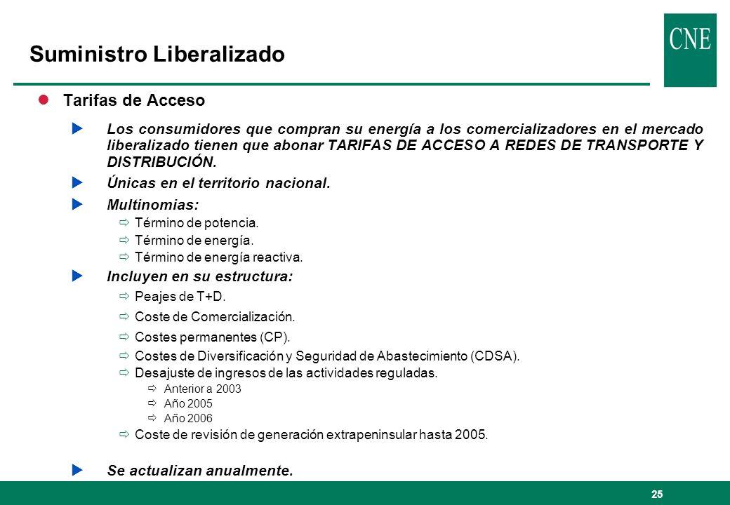 25 Suministro Liberalizado lTarifas de Acceso Los consumidores que compran su energía a los comercializadores en el mercado liberalizado tienen que ab