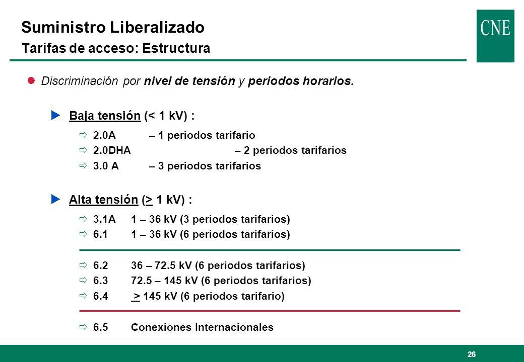 26 Suministro Liberalizado Tarifas de acceso: Estructura lDiscriminación por nivel de tensión y periodos horarios. Baja tensión (< 1 kV) : 2.0A – 1 pe