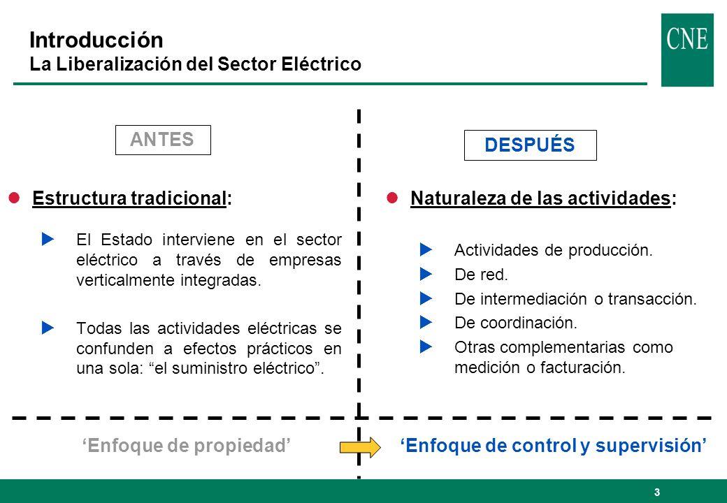 3 l Naturaleza de las actividades: Actividades de producción. De red. De intermediación o transacción. De coordinación. Otras complementarias como med