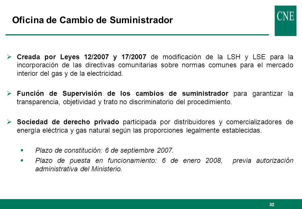 32 Oficina de Cambio de Suministrador Creada por Leyes 12/2007 y 17/2007 de modificación de la LSH y LSE para la incorporación de las directivas comun