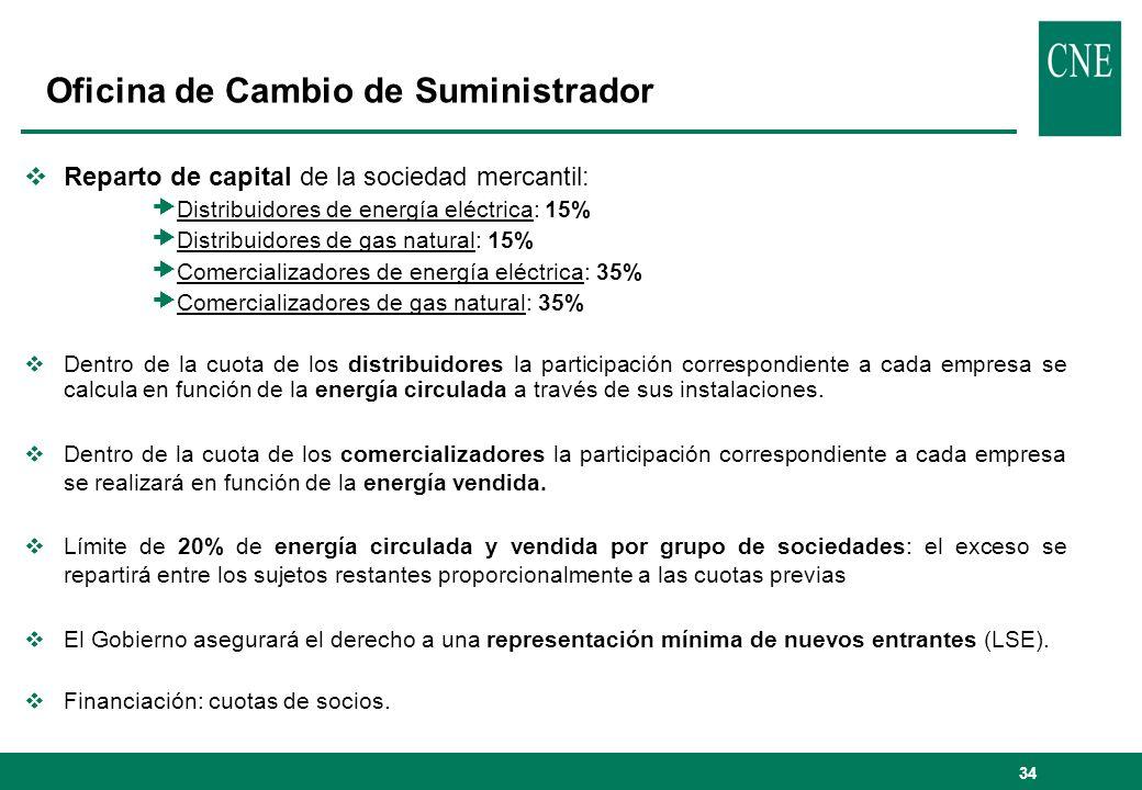 34 Oficina de Cambio de Suministrador Reparto de capital de la sociedad mercantil: Distribuidores de energía eléctrica: 15% Distribuidores de gas natu
