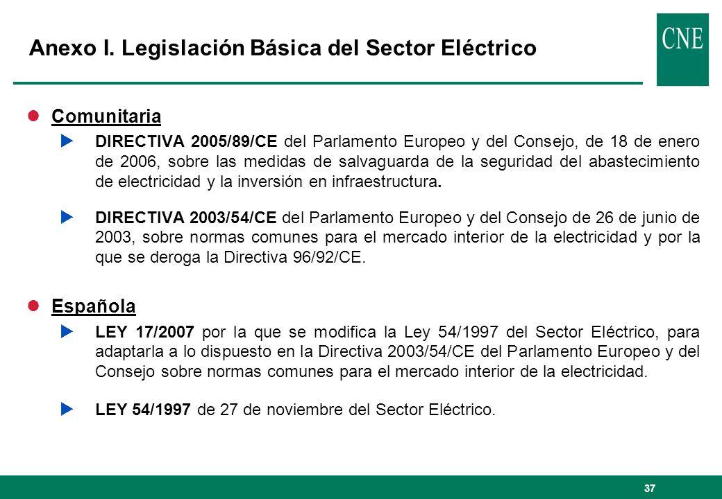 37 lComunitaria DIRECTIVA 2005/89/CE del Parlamento Europeo y del Consejo, de 18 de enero de 2006, sobre las medidas de salvaguarda de la seguridad de