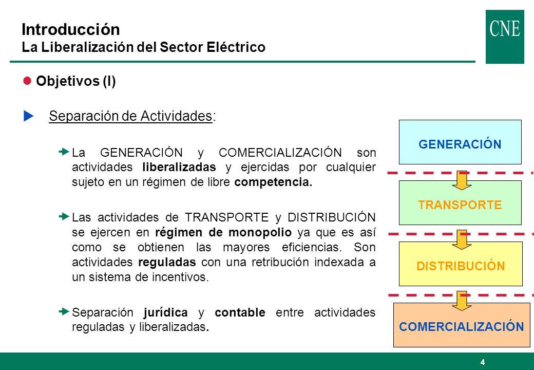 4 Separación de Actividades: La GENERACIÓN y COMERCIALIZACIÓN son actividades liberalizadas y ejercidas por cualquier sujeto en un régimen de libre co