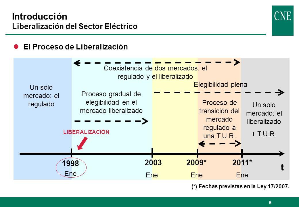 6 l El Proceso de Liberalización 1998 2003 Ene Proceso gradual de elegibilidad en el mercado liberalizado Un solo mercado: el liberalizado + T.U.R. Un