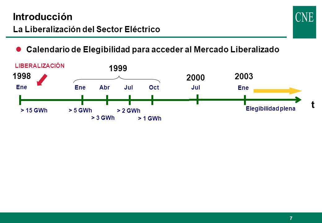 7 1998 1999 2000 > 15 GWh> 5 GWh > 3 GWh > 2 GWh > 1 GWh EneAbrJulOct Jul 2003 Elegibilidad plena l Calendario de Elegibilidad para acceder al Mercado