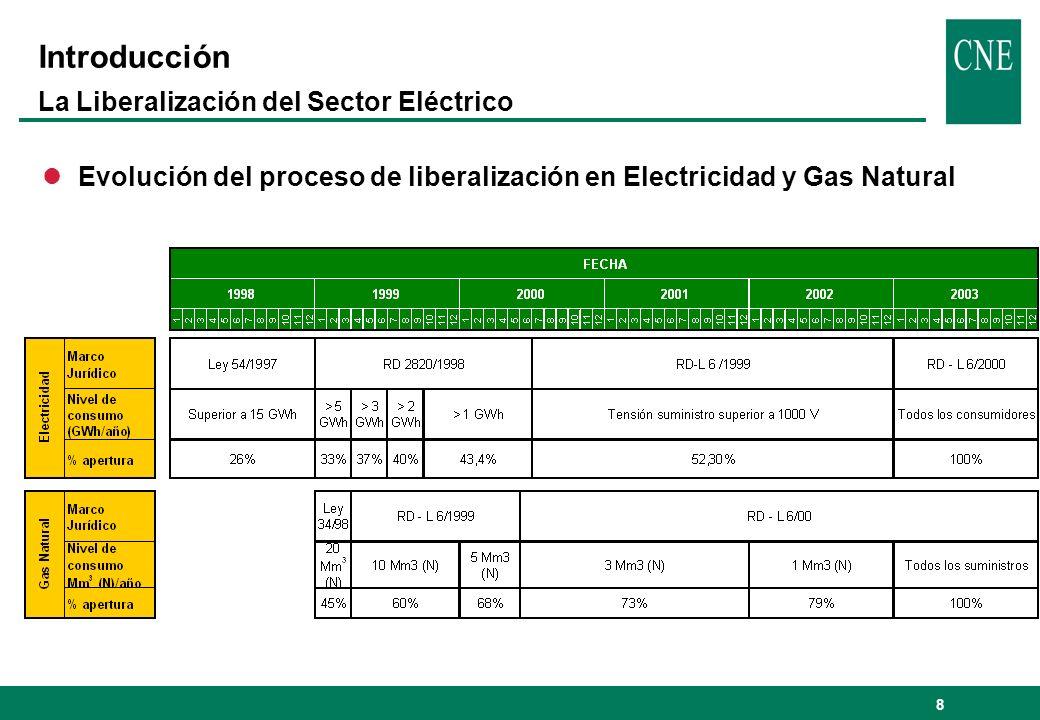 8 lEvolución del proceso de liberalización en Electricidad y Gas Natural