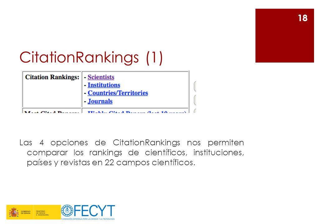 CitationRankings (1) Las 4 opciones de CitationRankings nos permiten comparar los rankings de científicos, instituciones, países y revistas en 22 camp