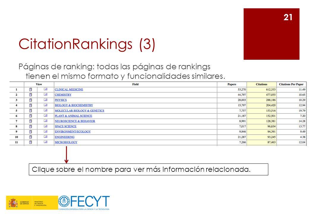 CitationRankings (3) 21 Páginas de ranking: todas las páginas de rankings tienen el mismo formato y funcionalidades similares. Clique sobre el nombre
