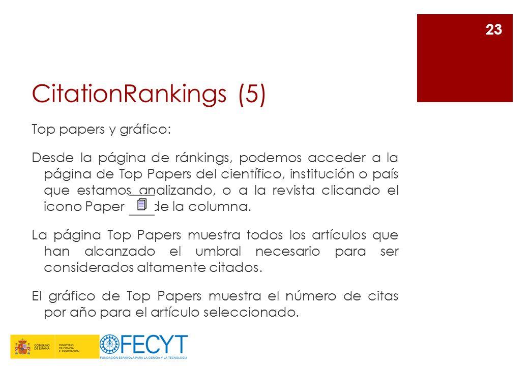 CitationRankings (5) Top papers y gráfico: Desde la página de ránkings, podemos acceder a la página de Top Papers del científico, institución o país q