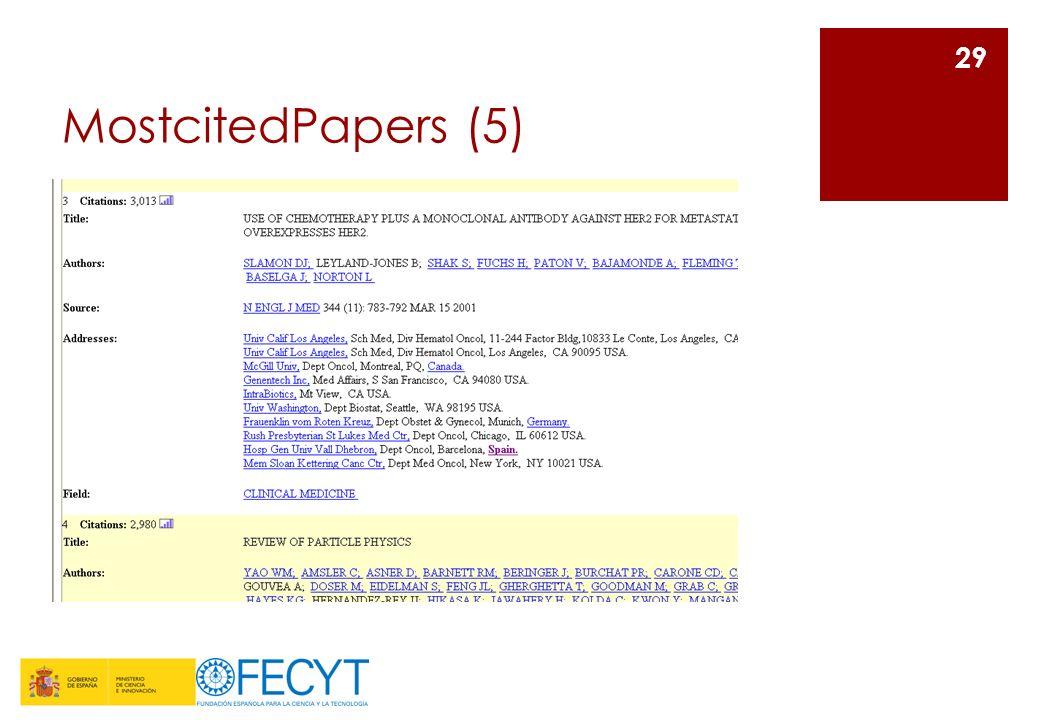 MostcitedPapers (6) El gráfico de Hot Papers proporciona estadísticas de las citas recibidas en los últimos 2 años.