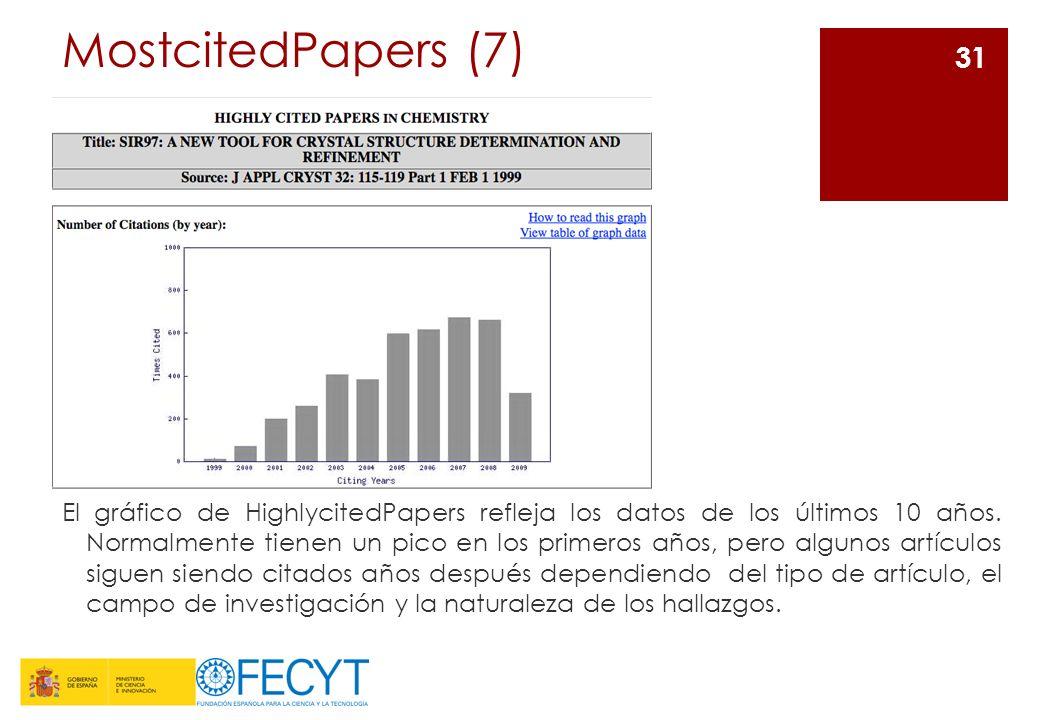 CitationAnalysis Desde la página de inicio tenemos acceso a 2 opciones de Análisis de citas: -Baselines: son medidas de frecuencia de citas acumulada a través de grandes grupos de artículos que proporcionan las tasas de citas esperadas.