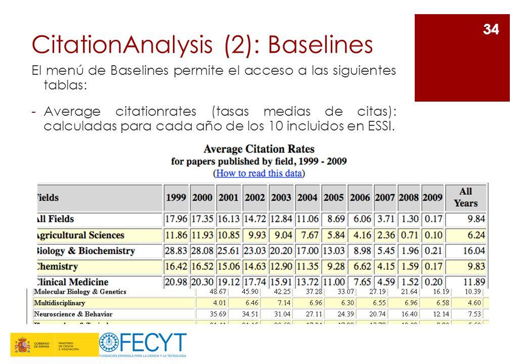 CitationAnalysis (2): Baselines El menú de Baselines permite el acceso a las siguientes tablas: -Average citationrates (tasas medias de citas): calcul