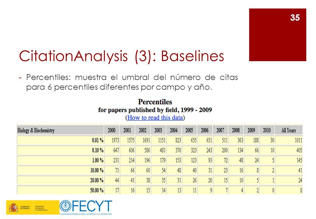 CitationAnalysis (3): Baselines -Percentiles: muestra el umbral del número de citas para 6 percentiles diferentes por campo y año. 35