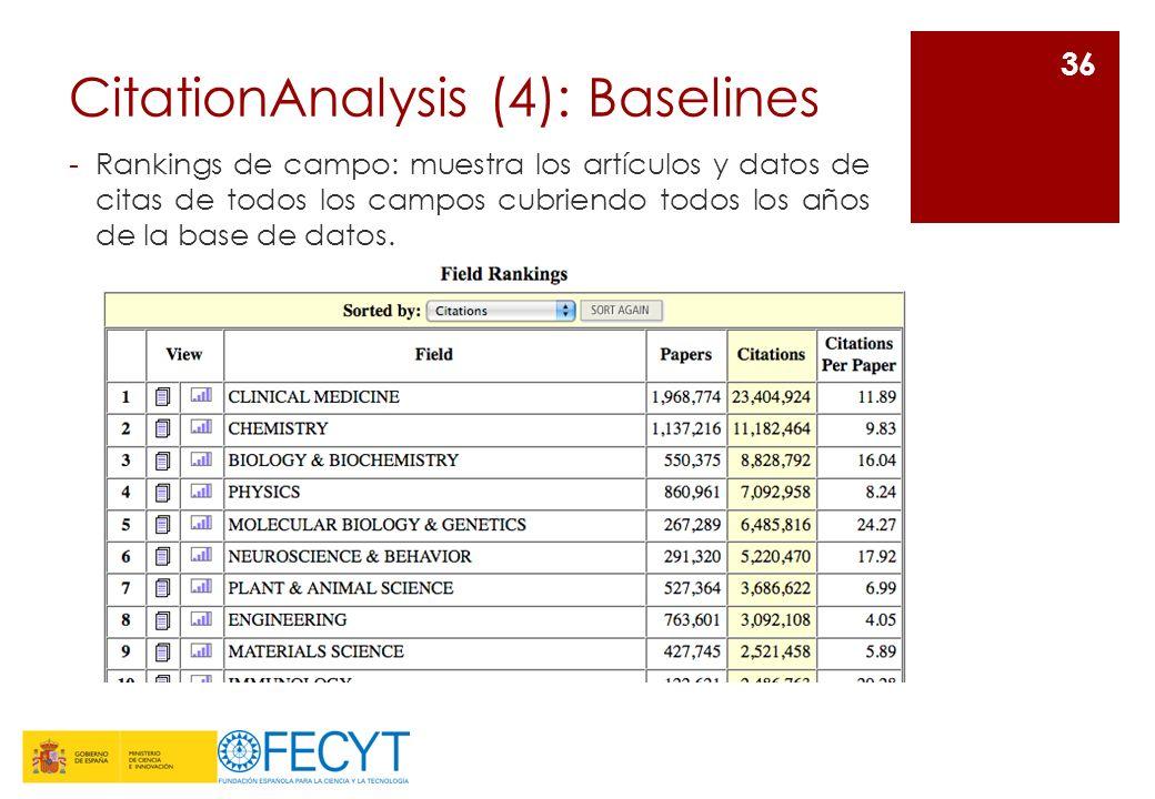 CitationAnalysis (4): Baselines -Rankings de campo: muestra los artículos y datos de citas de todos los campos cubriendo todos los años de la base de