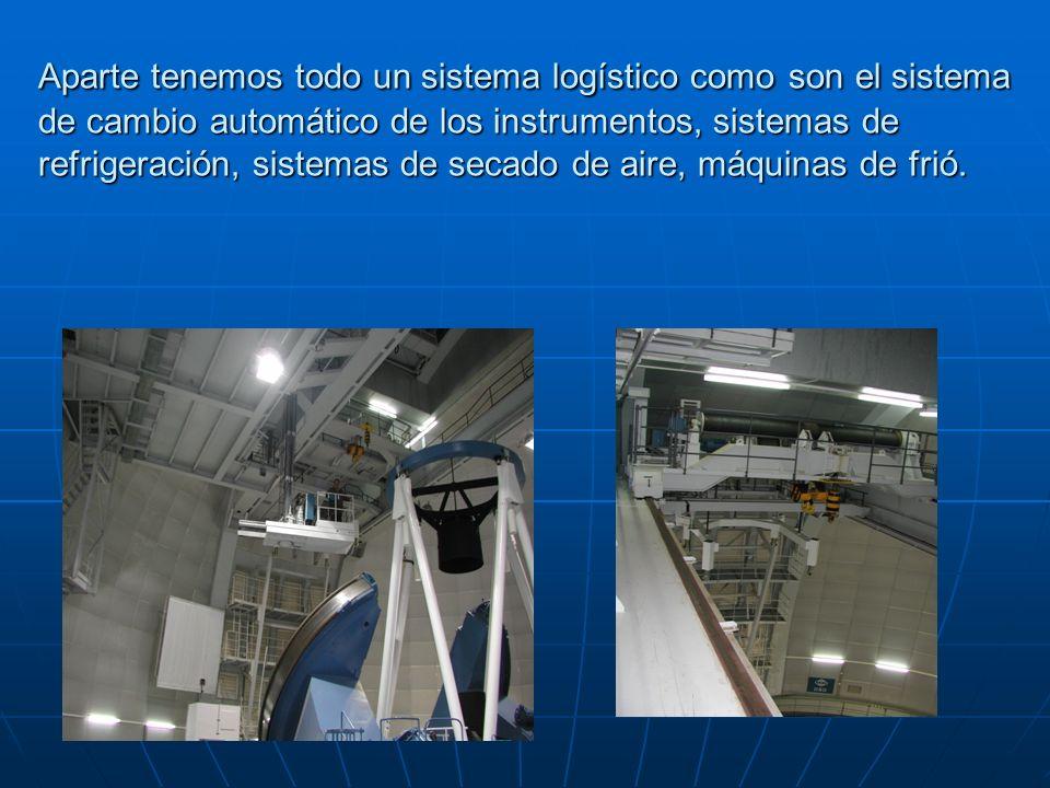 Proyectos Realizados Reparación y puesta en marcha del telescopio 1,23 Reparación y puesta en marcha del telescopio 1,23