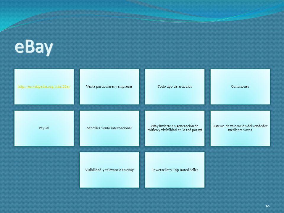eBay http://es.wikipedia.org/wiki/EBayVenta particulares y empresasTodo tipo de artículosComisiones PayPalSencillez venta internacional eBay invierte