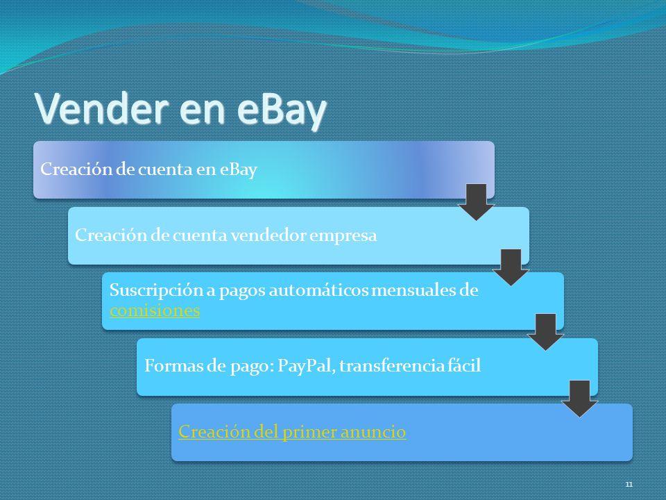 Vender en eBay Creación de cuenta en eBayCreación de cuenta vendedor empresa Suscripción a pagos automáticos mensuales de comisiones comisiones Formas
