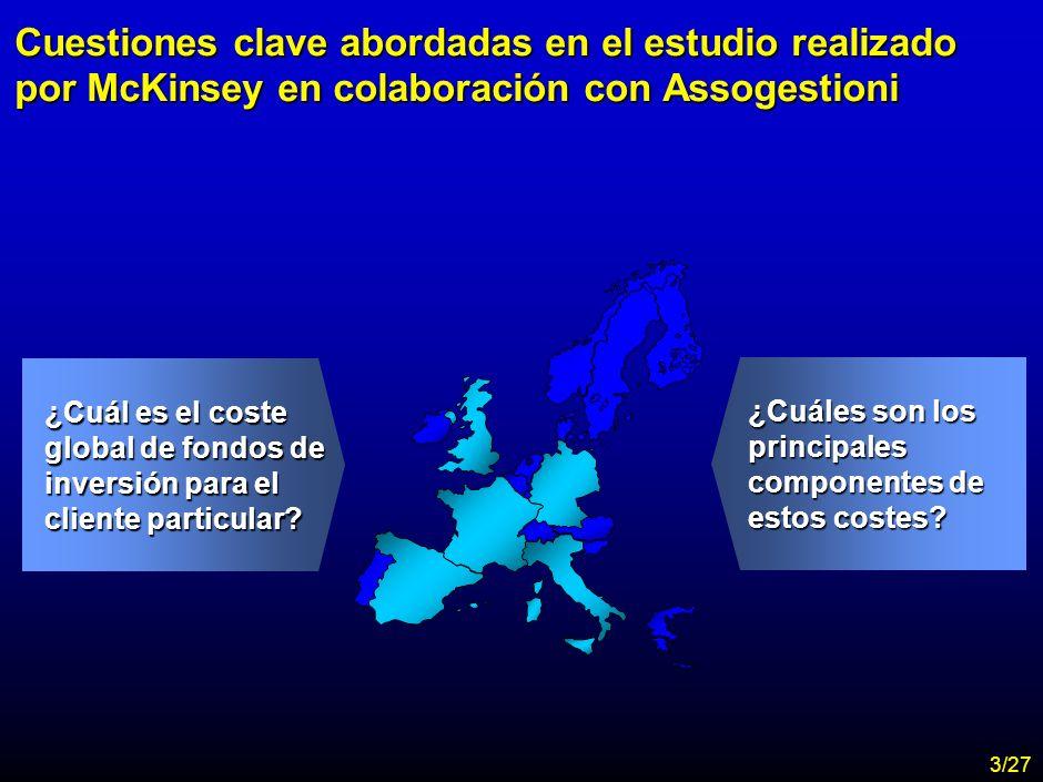 MA-FLM-CONF-Nuevo Lunes 28-11-01 Estudio Assogestioni Costes 12 Resumen de conclusiones Utilizando la metodología descrita, en Europa el coste promedio para el inversor es de 255 pb.