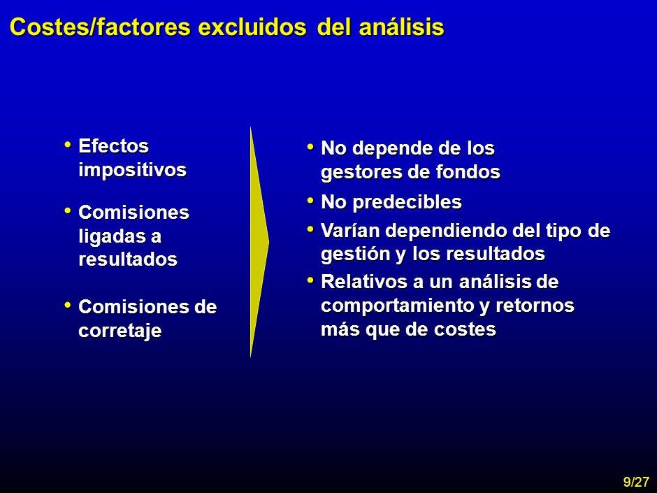 MA-FLM-CONF-Nuevo Lunes 28-11-01 Estudio Assogestioni Costes 8 Costes/factores excluidos del análisis Efectos impositivos Efectos impositivos No depende de los gestores de fondos No depende de los gestores de fondos Comisiones ligadas a resultados Comisiones ligadas a resultados No predecibles No predecibles Varían dependiendo del tipo de gestión y los resultados Varían dependiendo del tipo de gestión y los resultados Relativos a un análisis de comportamiento y retornos más que de costes Relativos a un análisis de comportamiento y retornos más que de costes Comisiones de corretaje Comisiones de corretaje 9/27